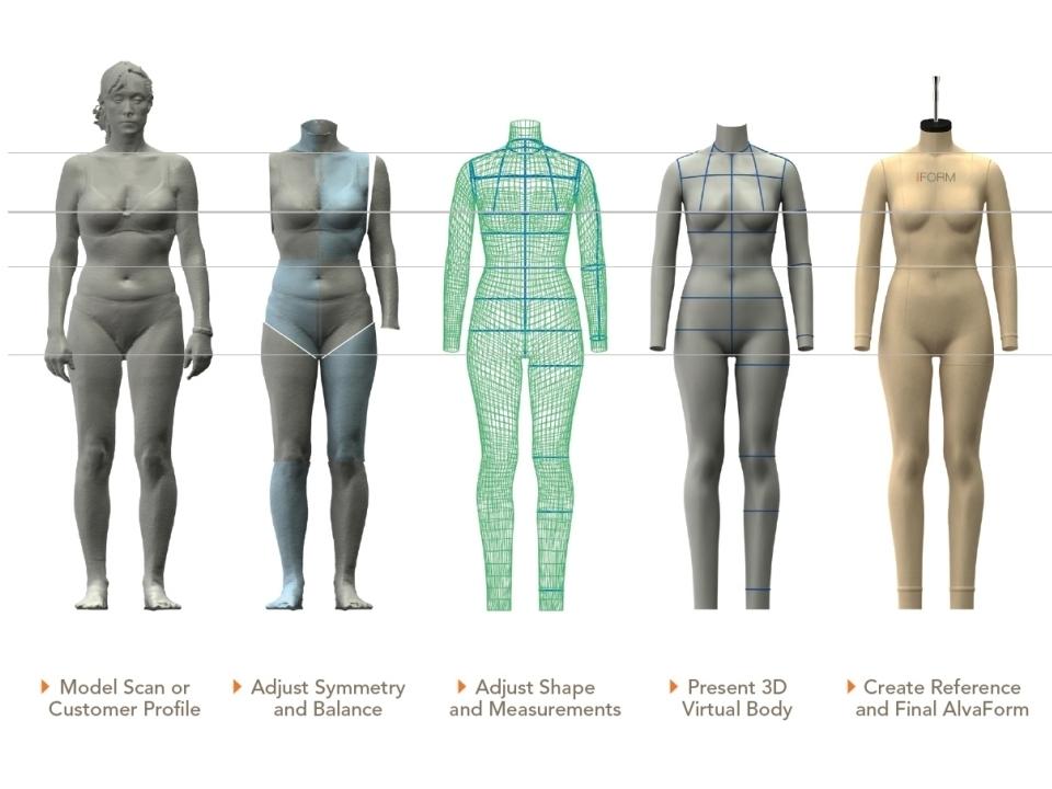 Alvanon | Virtual Fashion Technology